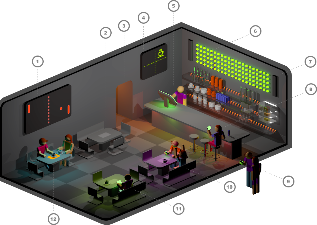 Coffee house: an example of a budget implementation of the Human Generated Environment.